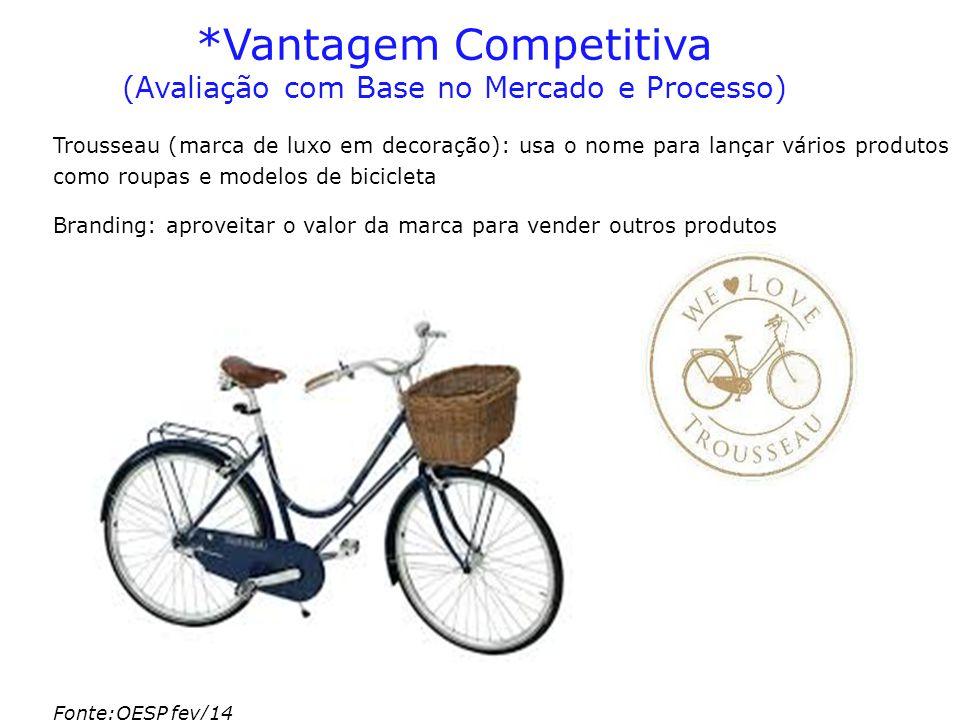*Vantagem Competitiva (Avaliação com Base no Mercado e Processo) Trousseau (marca de luxo em decoração): usa o nome para lançar vários produtos como r