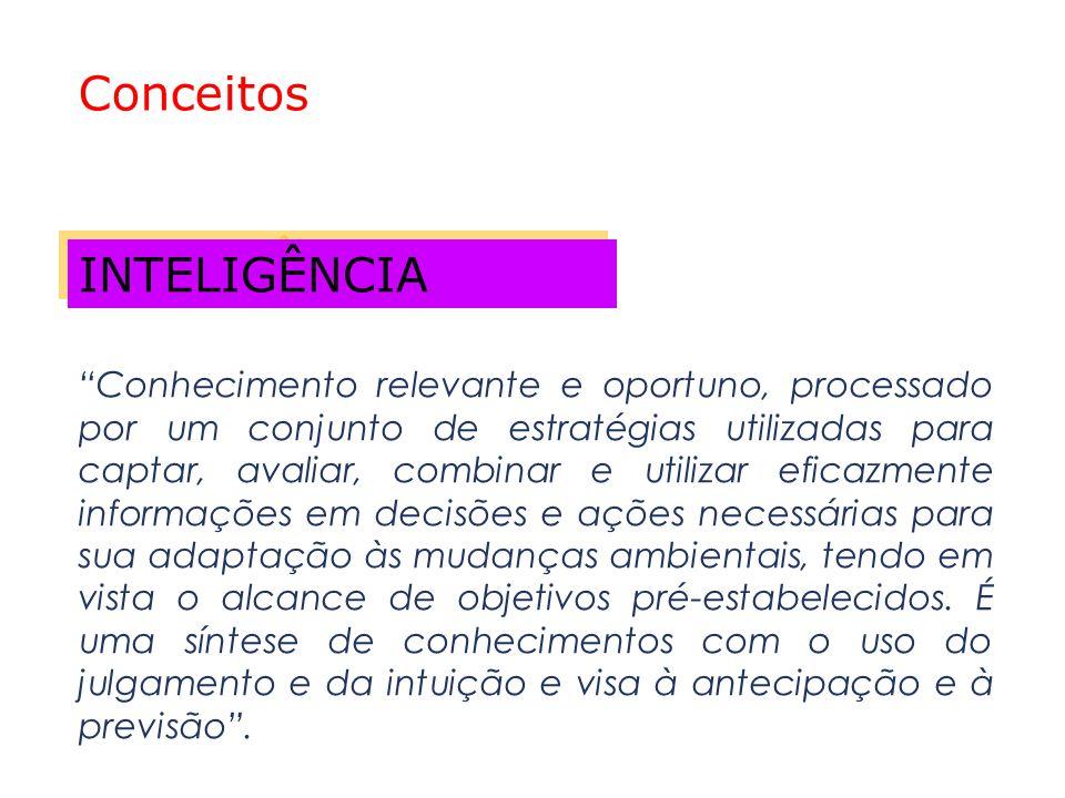 """INTELIGÊNCIA """"Conhecimento relevante e oportuno, processado por um conjunto de estratégias utilizadas para captar, avaliar, combinar e utilizar eficaz"""