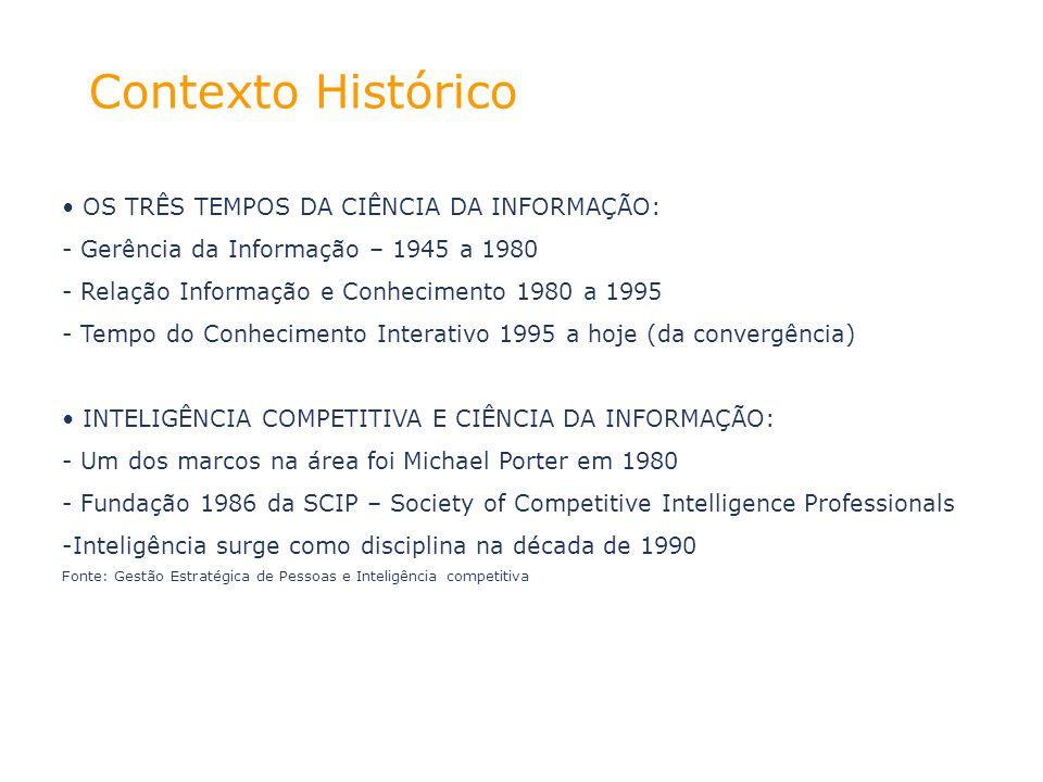 Contexto Histórico OS TRÊS TEMPOS DA CIÊNCIA DA INFORMAÇÃO: - Gerência da Informação – 1945 a 1980 - Relação Informação e Conhecimento 1980 a 1995 - T