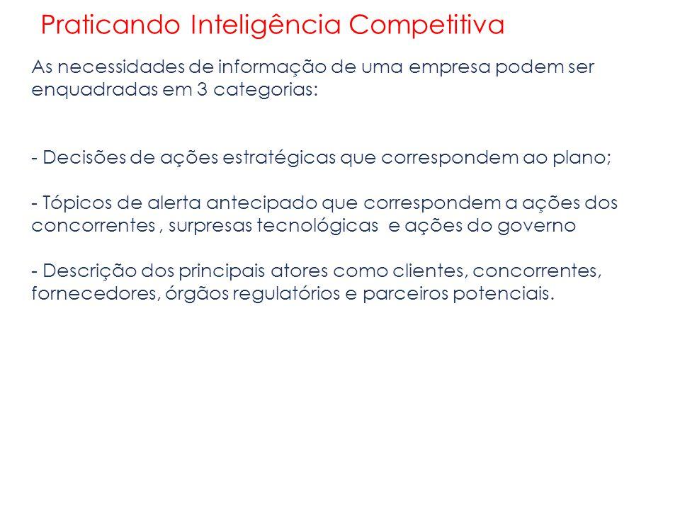 Praticando Inteligência Competitiva As necessidades de informação de uma empresa podem ser enquadradas em 3 categorias: - Decisões de ações estratégic