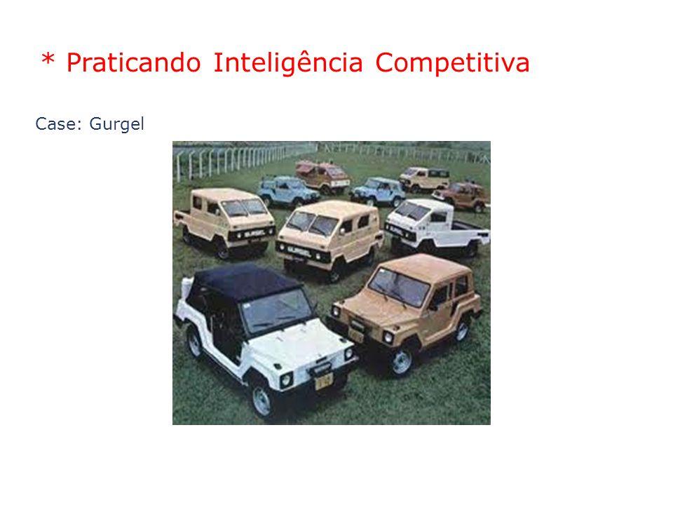 * Praticando Inteligência Competitiva Case: Gurgel