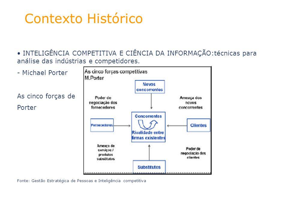 Fonte: Gestão Estratégica de Pessoas e Inteligência competitiva /www.abraic.org.brwww.abraic.org.br Contexto Histórico INTELIGÊNCIA COMPETITIVA NO BRASIL: - Desde 1990 a IC já é tema de artigos na Revista Ciência da Informação do IBIC - Fundação da ABRAIC (Associação Brasileira de Análises em Inteligência Competitiva EM 2000) - A emergência do tema no Brasil é decorrência de uma nova era, a da sociedade da informação e do conhecimento.