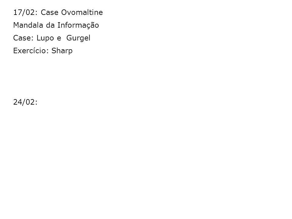 17/02: Case Ovomaltine Mandala da Informação Case: Lupo e Gurgel Exercício: Sharp 24/02: