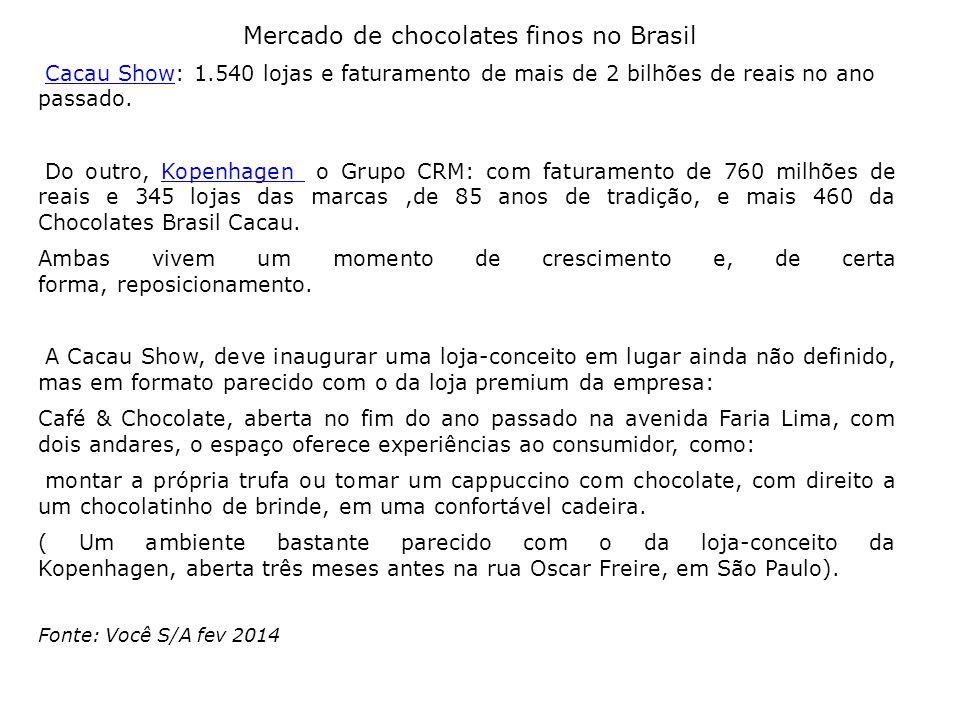 Mercado de chocolates finos no Brasil Cacau Show: 1.540 lojas e faturamento de mais de 2 bilhões de reais no ano passado.Cacau Show Do outro, Kopenhag