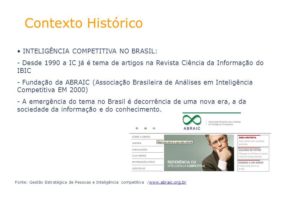 Fonte: Gestão Estratégica de Pessoas e Inteligência competitiva /www.abraic.org.brwww.abraic.org.br Contexto Histórico INTELIGÊNCIA COMPETITIVA NO BRA