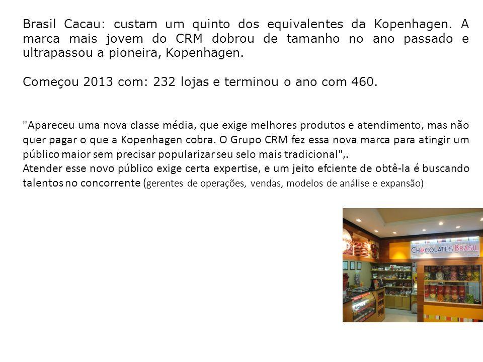 Também em 2013, a Cacau Show anunciou a compra do controle acionário da Brigaderia, rede de 11 lojas do docinho com toque gourmet que a Cacau Par, hol