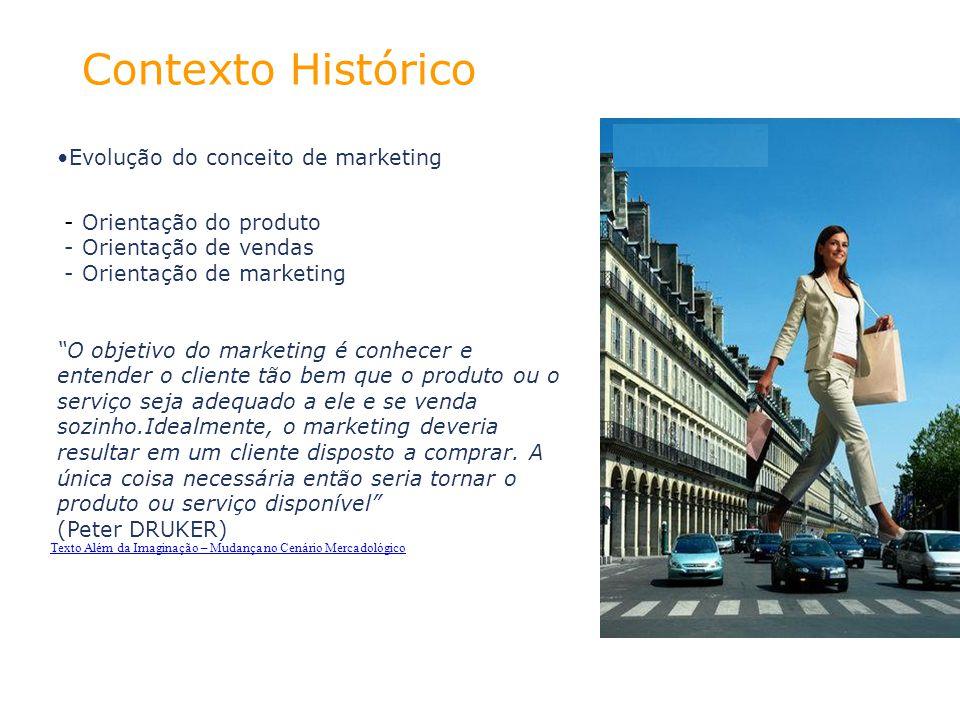 Texto Além da Imaginação – Mudança no Cenário Mercadológico Contexto Histórico Evolução do conceito de marketing - Orientação do produto - Orientação