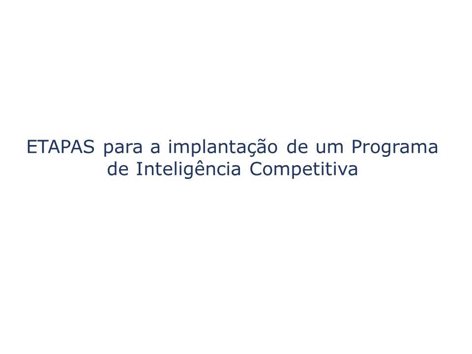 ETAPAS para a implantação de um Programa de Inteligência Competitiva