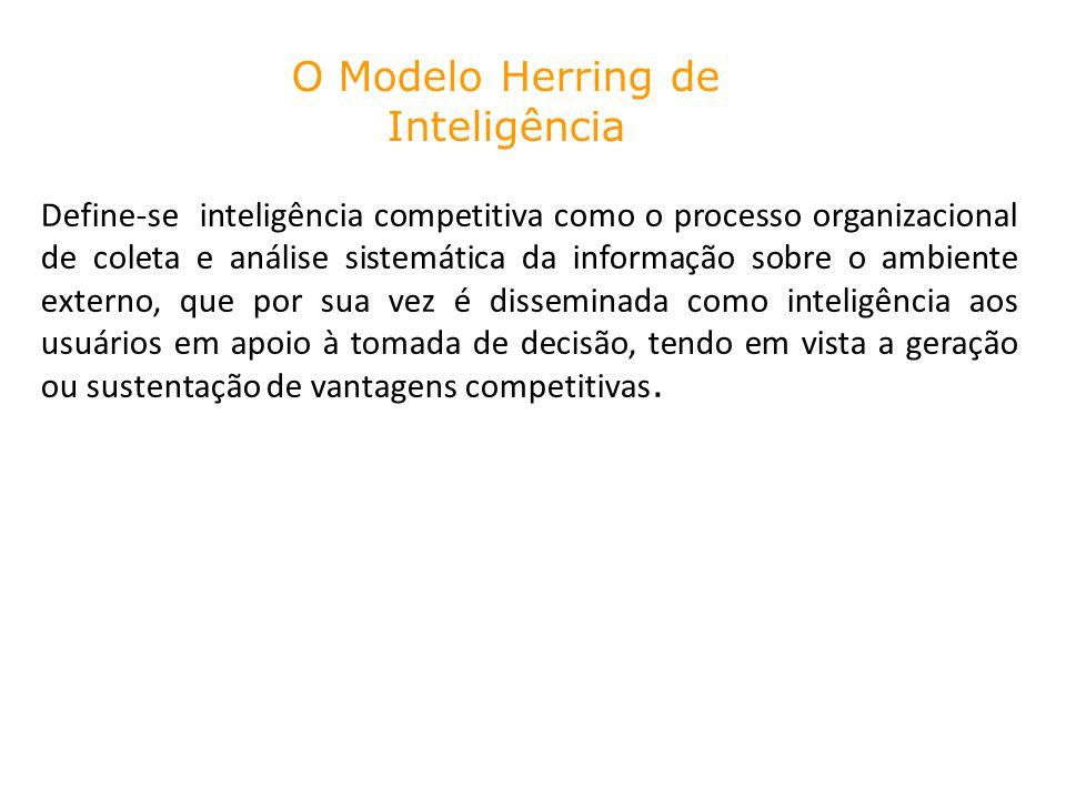 O Modelo Herring de Inteligência Define-se inteligência competitiva como o processo organizacional de coleta e análise sistemática da informação sobre