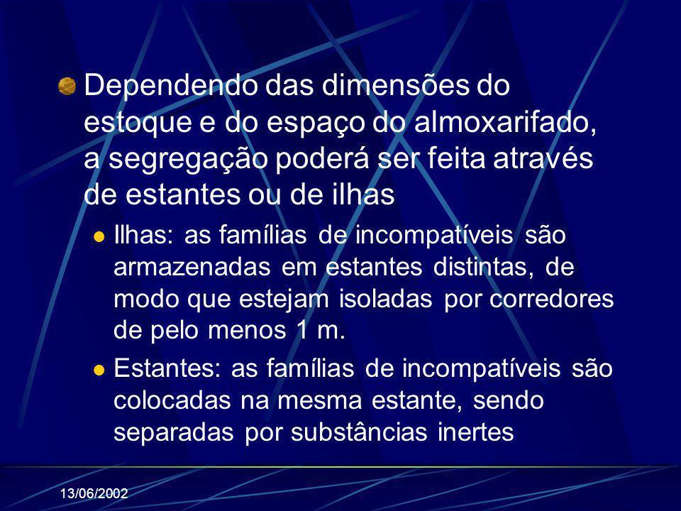 13/06/2002 Dependendo das dimensões do estoque e do espaço do almoxarifado, a segregação poderá ser feita através de estantes ou de ilhas Ilhas: as fa