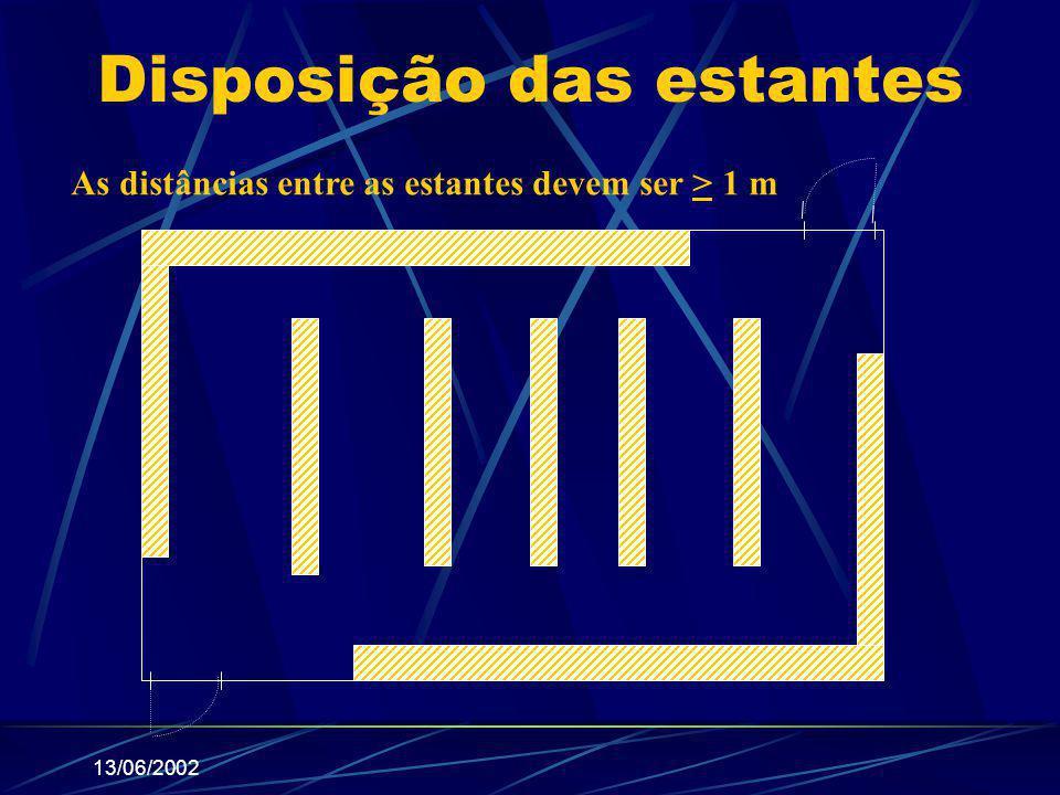 13/06/2002 Disposição das estantes As distâncias entre as estantes devem ser > 1 m