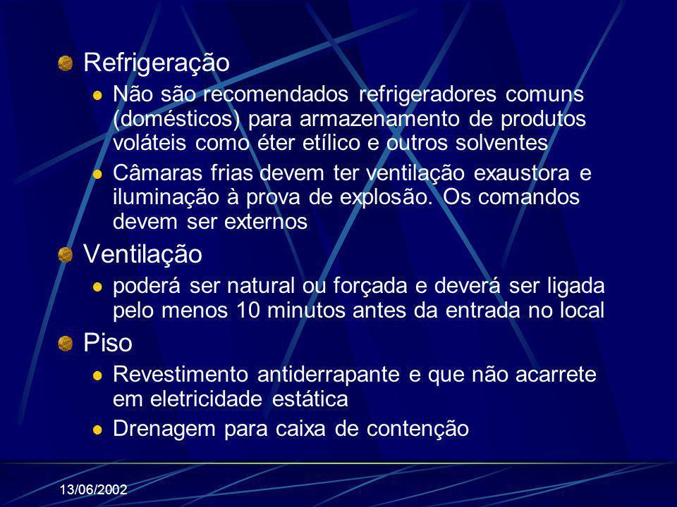 13/06/2002 Refrigeração Não são recomendados refrigeradores comuns (domésticos) para armazenamento de produtos voláteis como éter etílico e outros sol