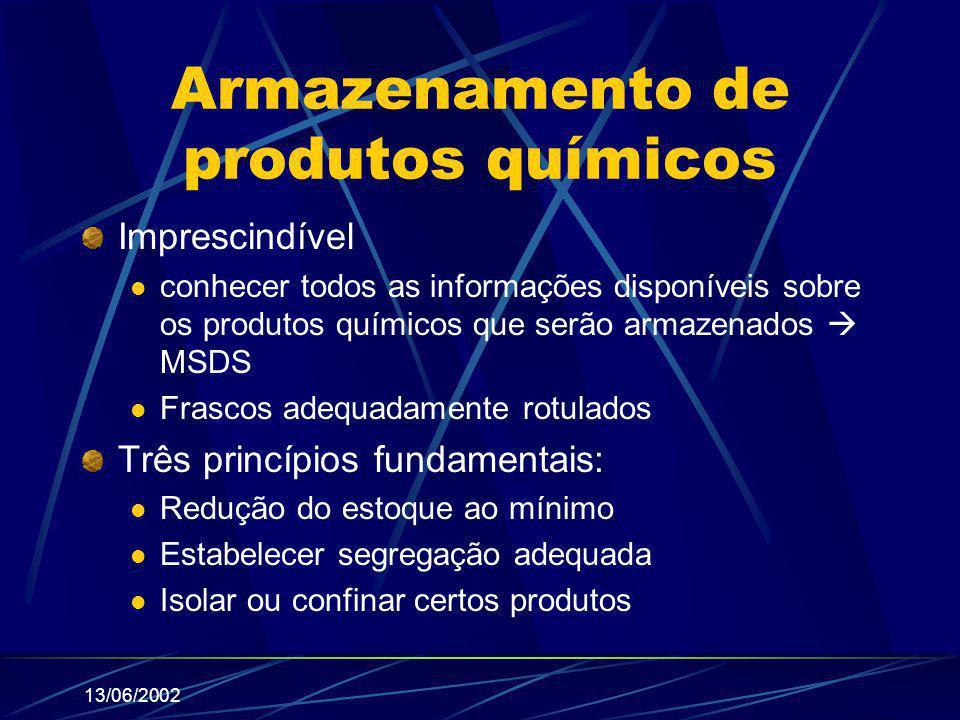 13/06/2002 Armazenamento de produtos químicos Imprescindível conhecer todos as informações disponíveis sobre os produtos químicos que serão armazenado