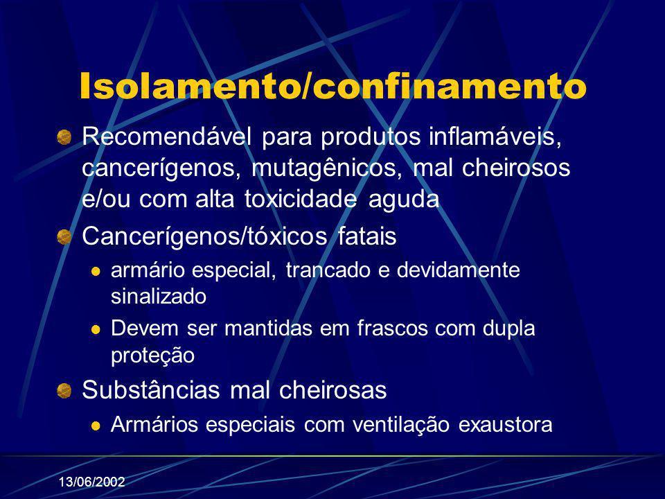 13/06/2002 Isolamento/confinamento Recomendável para produtos inflamáveis, cancerígenos, mutagênicos, mal cheirosos e/ou com alta toxicidade aguda Can