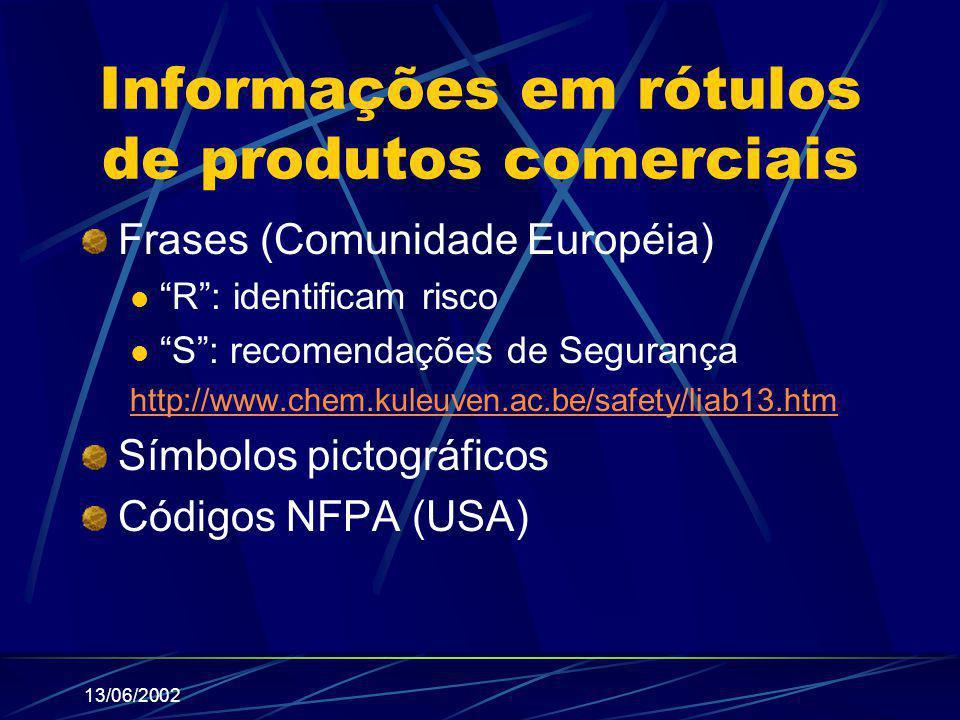 """13/06/2002 Informações em rótulos de produtos comerciais Frases (Comunidade Européia) """"R"""": identificam risco """"S"""": recomendações de Segurança http://ww"""