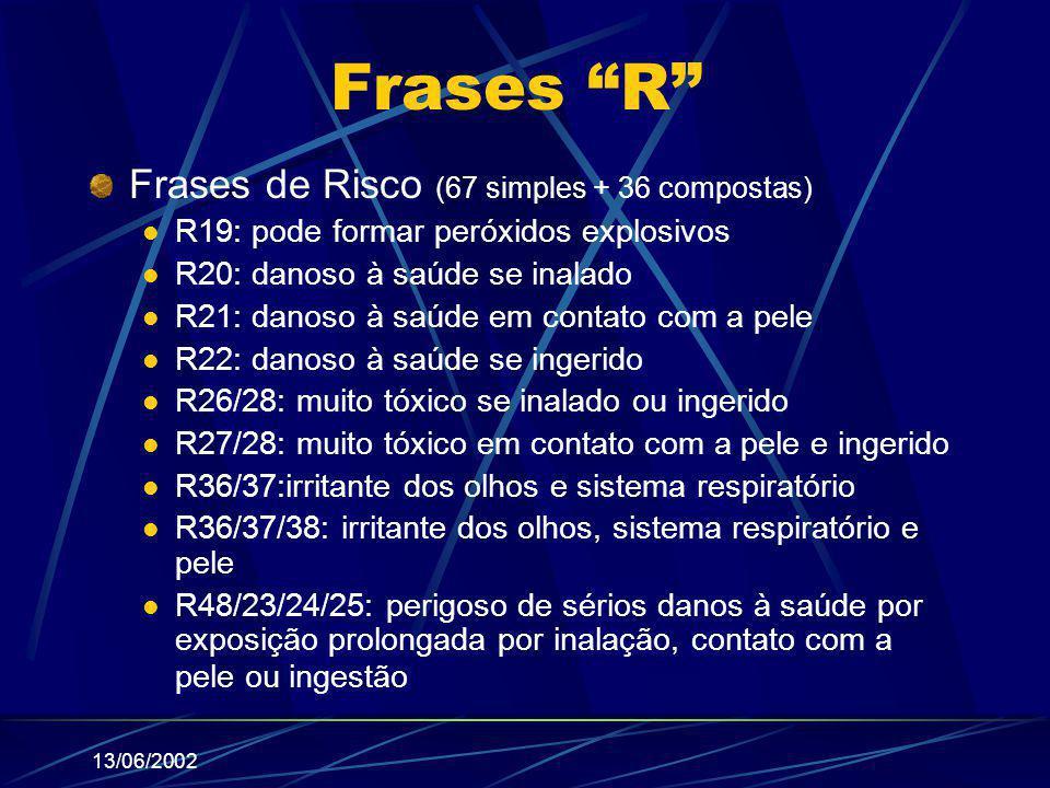 """13/06/2002 Frases """"R"""" Frases de Risco (67 simples + 36 compostas) R19: pode formar peróxidos explosivos R20: danoso à saúde se inalado R21: danoso à s"""