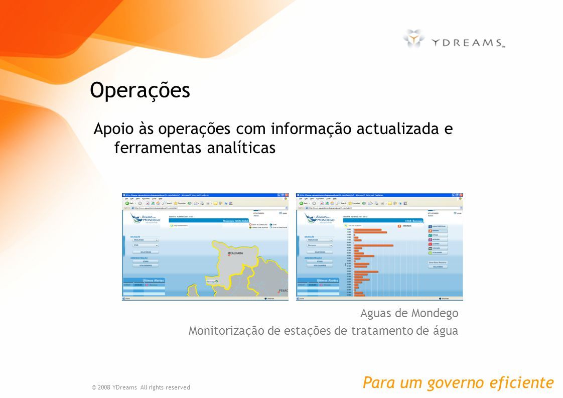 Apoio às operações com informação actualizada e ferramentas analíticas Operações © 2008 YDreams All rights reserved Aguas de Mondego Monitorização de estações de tratamento de água Para um governo eficiente