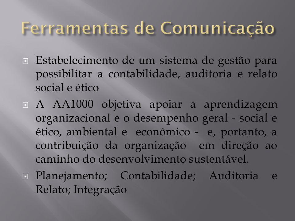  Estabelecimento de um sistema de gestão para possibilitar a contabilidade, auditoria e relato social e ético  A AA1000 objetiva apoiar a aprendizag