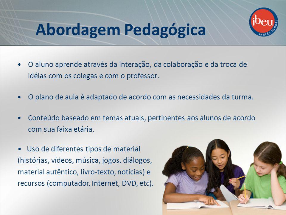 O aluno aprende através da interação, da colaboração e da troca de idéias com os colegas e com o professor.