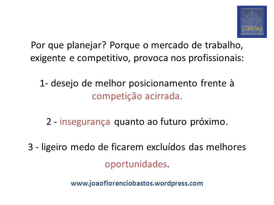 Por que planejar? Porque o mercado de trabalho, exigente e competitivo, provoca nos profissionais: 1- desejo de melhor posicionamento frente à competi