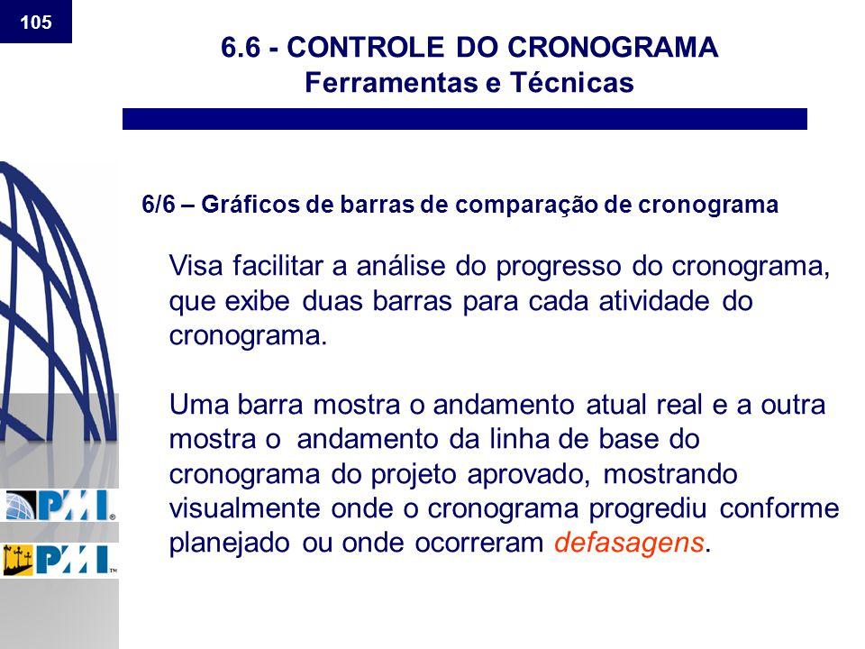 105 6.6 - CONTROLE DO CRONOGRAMA Ferramentas e Técnicas 6/6 – Gráficos de barras de comparação de cronograma Visa facilitar a análise do progresso do