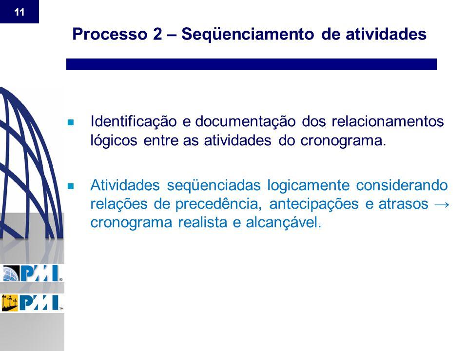 11 Processo 2 – Seqüenciamento de atividades n Identificação e documentação dos relacionamentos lógicos entre as atividades do cronograma. n Atividade