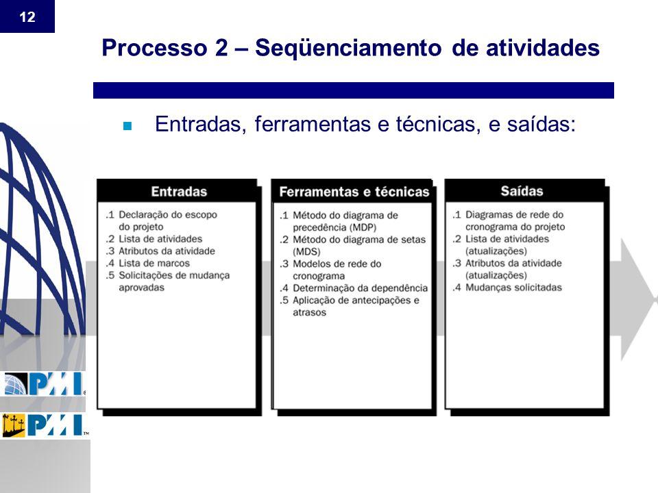12 n Entradas, ferramentas e técnicas, e saídas: Processo 2 – Seqüenciamento de atividades
