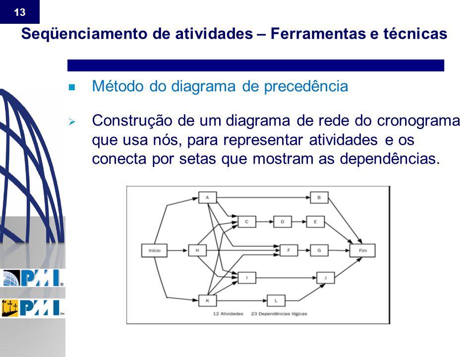 13 n Método do diagrama de precedência Seqüenciamento de atividades – Ferramentas e técnicas  Construção de um diagrama de rede do cronograma que usa