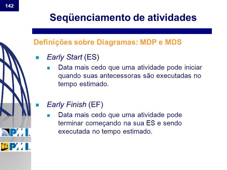 142 n Early Start (ES) n Data mais cedo que uma atividade pode iniciar quando suas antecessoras são executadas no tempo estimado. n Early Finish (EF)