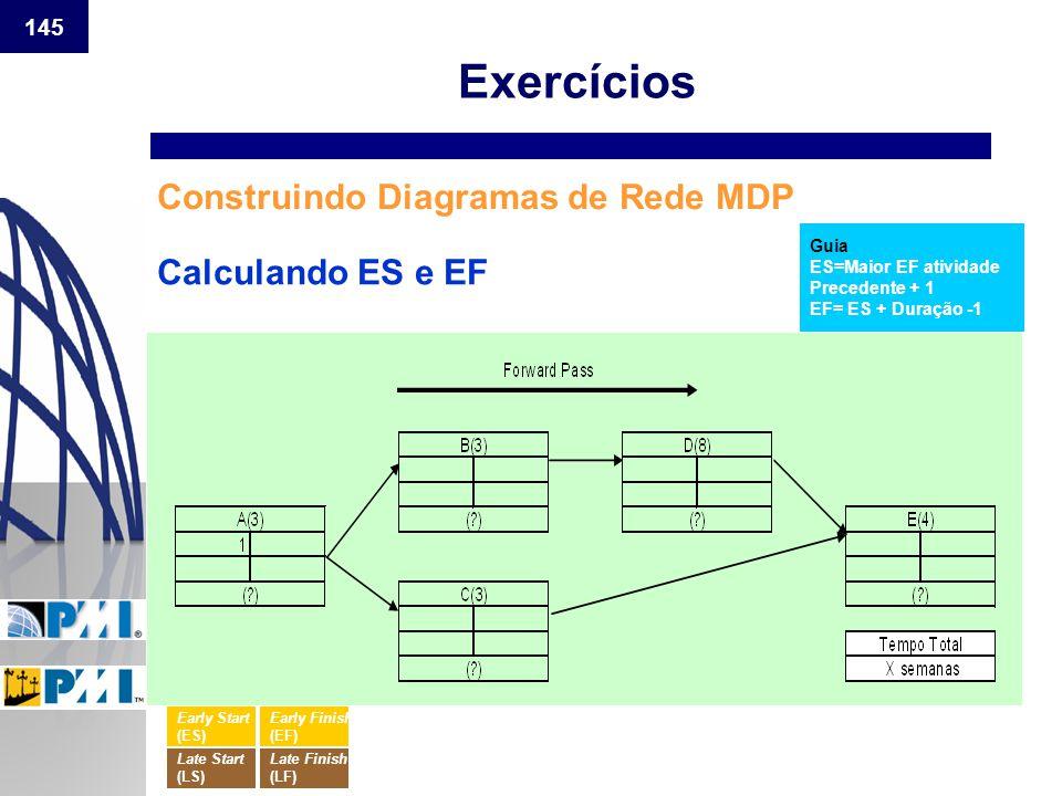 145 Construindo Diagramas de Rede MDP Guia ES=Maior EF atividade Precedente + 1 EF= ES + Duração -1 Calculando ES e EF Exercícios Early Start (ES) Ear