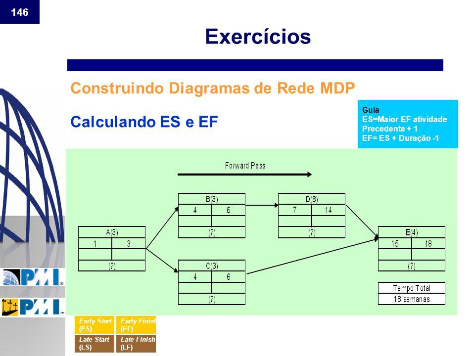 146 Construindo Diagramas de Rede MDP Guia ES=Maior EF atividade Precedente + 1 EF= ES + Duração -1 Calculando ES e EF Exercícios Early Start (ES) Ear