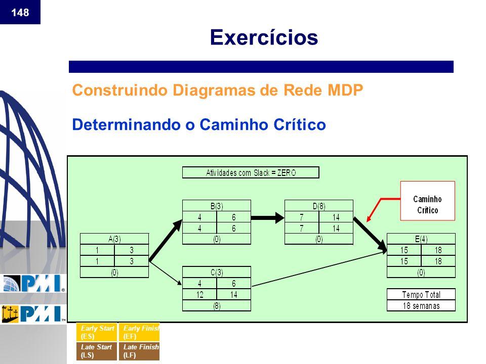 148 Construindo Diagramas de Rede MDP Determinando o Caminho Crítico Exercícios Early Start (ES) Early Finish (EF) Late Start (LS) Late Finish (LF)