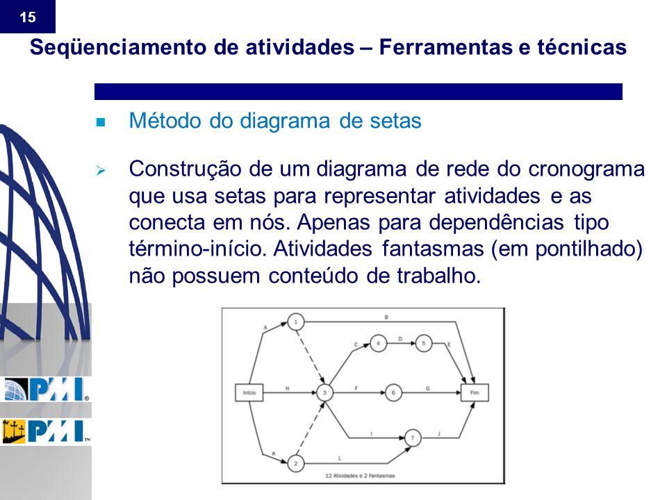 15 n Método do diagrama de setas Seqüenciamento de atividades – Ferramentas e técnicas  Construção de um diagrama de rede do cronograma que usa setas