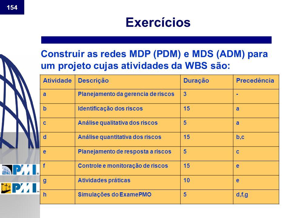 154 Construir as redes MDP (PDM) e MDS (ADM) para um projeto cujas atividades da WBS são: AtividadeDescriçãoDuraçãoPrecedência aPlanejamento da gerenc