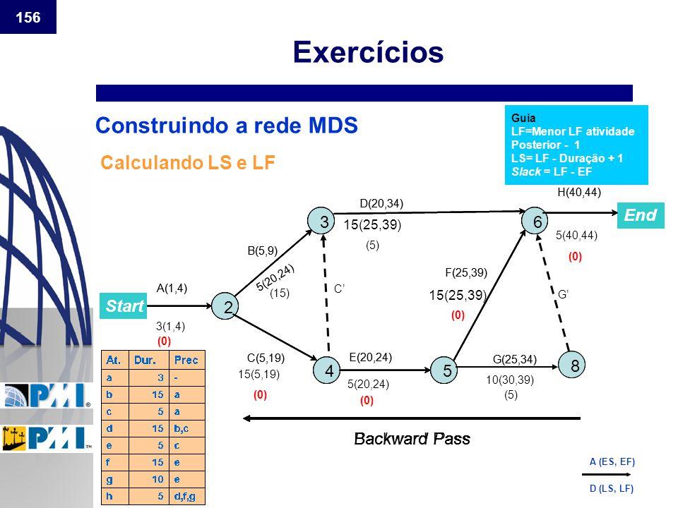 156 Construindo a rede MDS Calculando LS e LF Guia LF=Menor LF atividade Posterior - 1 LS= LF - Duração + 1 Slack = LF - EF BackwardPass 5(20,24) (0)