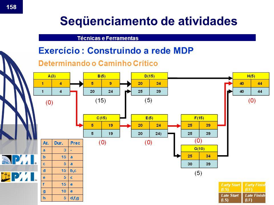 158 Seqüenciamento de atividades Técnicas e Ferramentas Exercício : Construindo a rede MDP Determinando o Caminho Crítico Early Start (ES) Early Finis