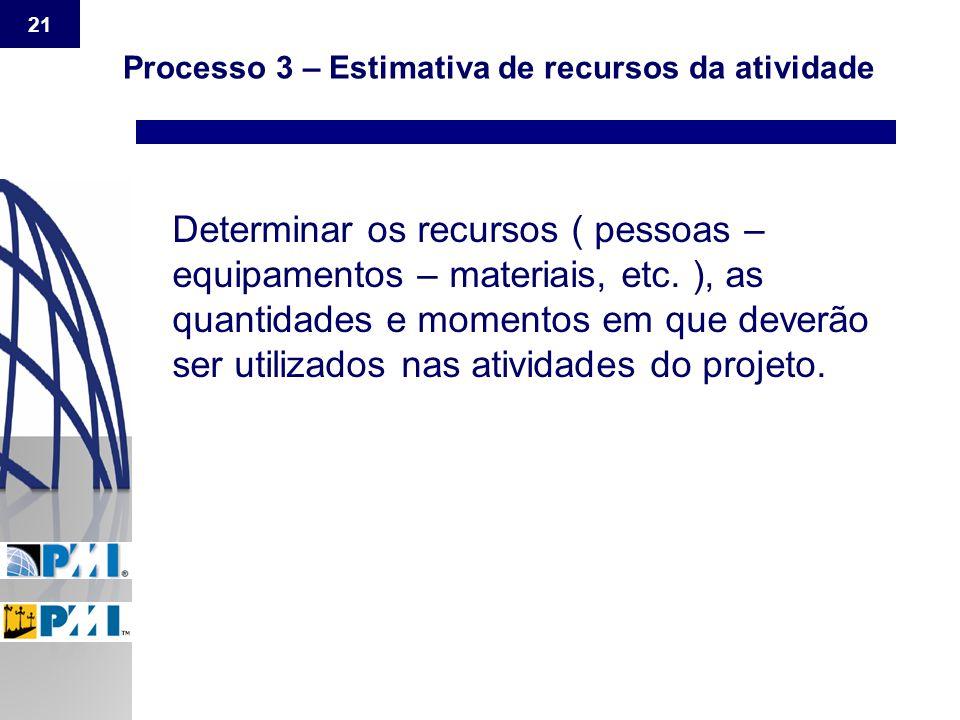 21 Processo 3 – Estimativa de recursos da atividade Determinar os recursos ( pessoas – equipamentos – materiais, etc. ), as quantidades e momentos em