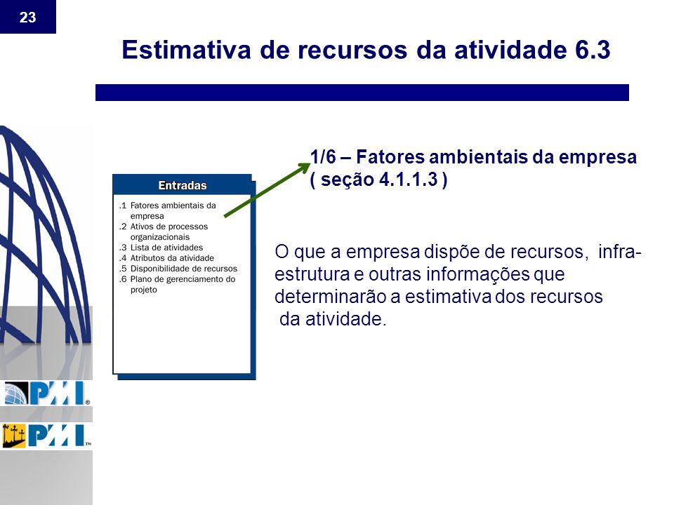 23 Estimativa de recursos da atividade 6.3 1/6 – Fatores ambientais da empresa ( seção 4.1.1.3 ) O que a empresa dispõe de recursos, infra- estrutura