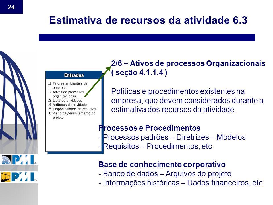 24 Estimativa de recursos da atividade 6.3 2/6 – Ativos de processos Organizacionais ( seção 4.1.1.4 ) Políticas e procedimentos existentes na empresa