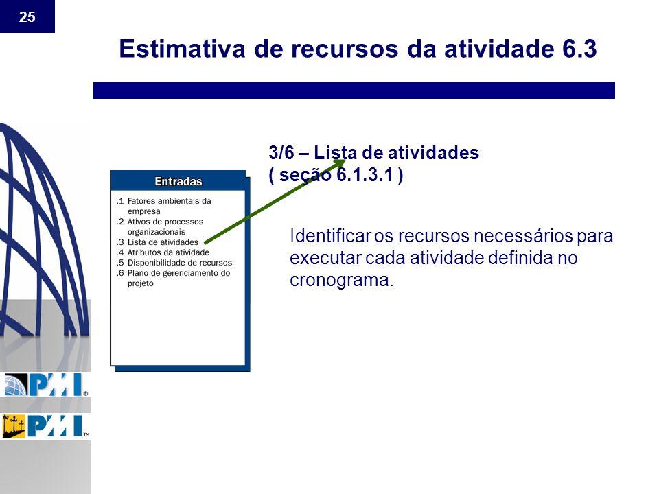 25 Estimativa de recursos da atividade 6.3 3/6 – Lista de atividades ( seção 6.1.3.1 ) Identificar os recursos necessários para executar cada atividad