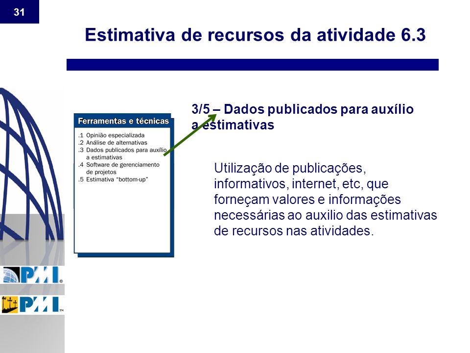 31 Estimativa de recursos da atividade 6.3 3/5 – Dados publicados para auxílio a estimativas Utilização de publicações, informativos, internet, etc, q
