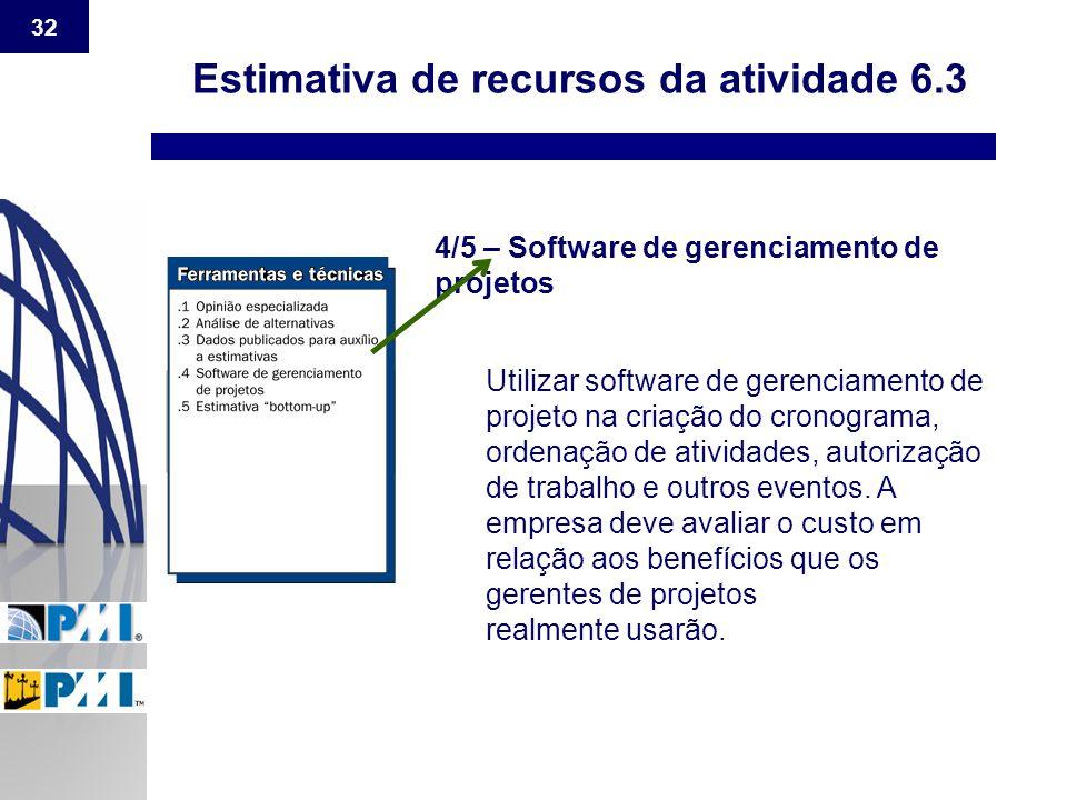 32 Estimativa de recursos da atividade 6.3 4/5 – Software de gerenciamento de projetos Utilizar software de gerenciamento de projeto na criação do cro