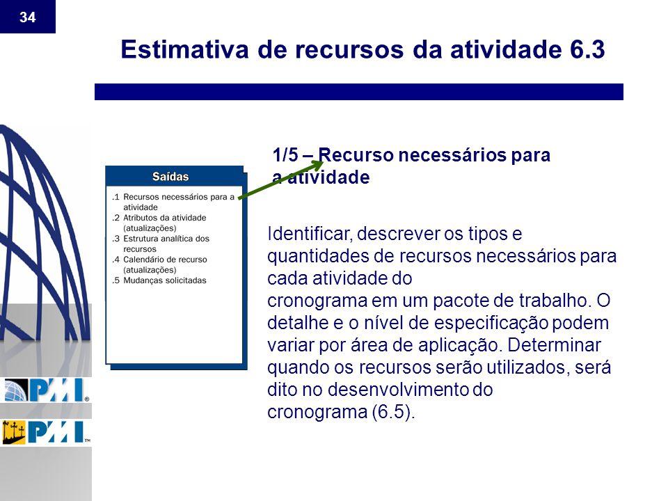34 Estimativa de recursos da atividade 6.3 1/5 – Recurso necessários para a atividade Identificar, descrever os tipos e quantidades de recursos necess