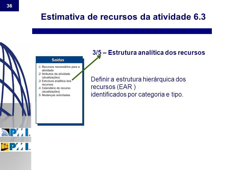 36 Estimativa de recursos da atividade 6.3 3/5 – Estrutura analítica dos recursos Definir a estrutura hierárquica dos recursos (EAR ) identificados po