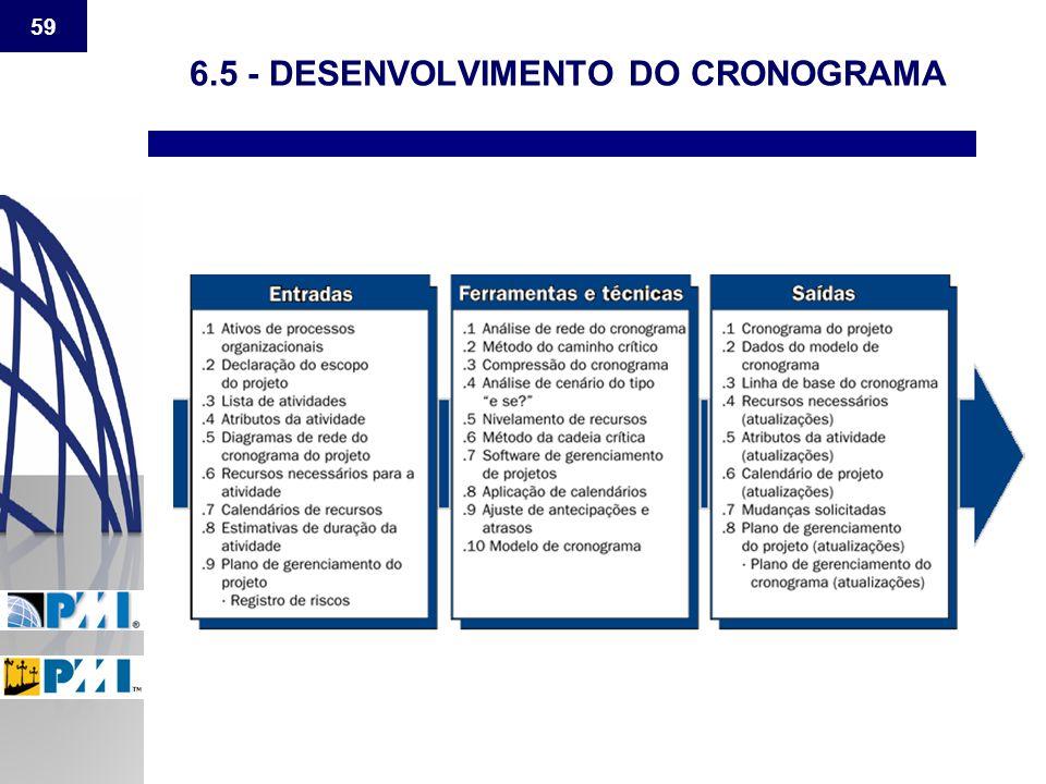 59 6.5 - DESENVOLVIMENTO DO CRONOGRAMA