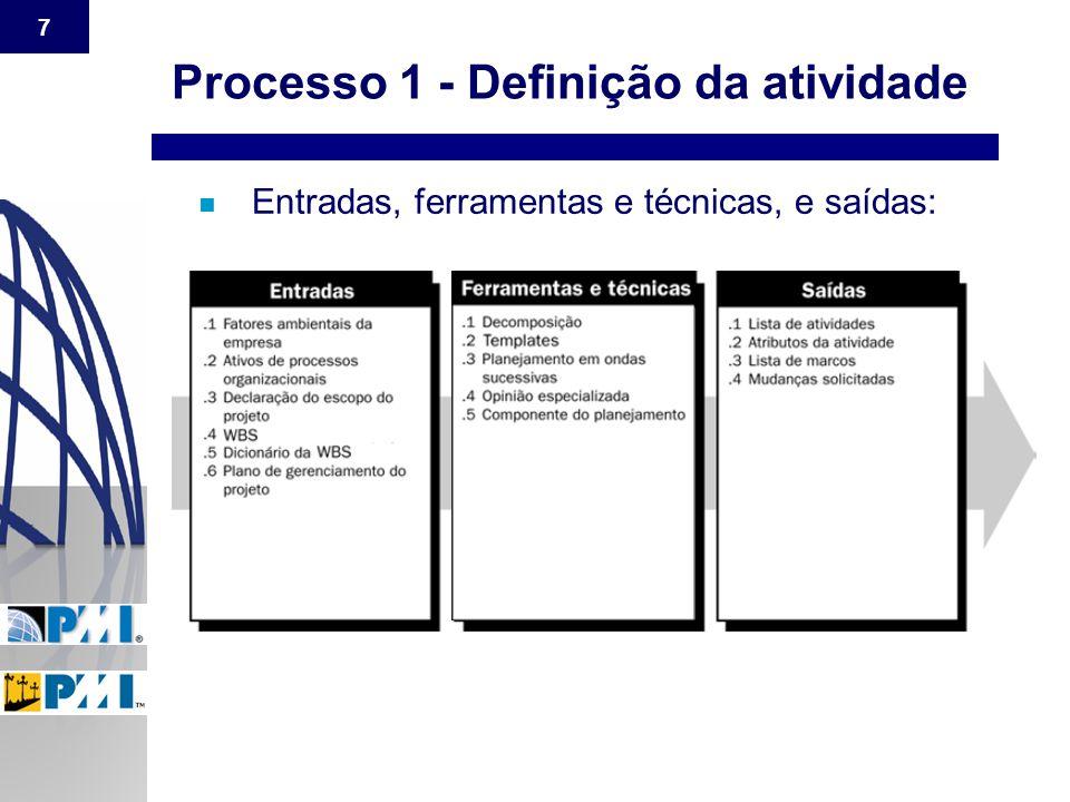 7 n Entradas, ferramentas e técnicas, e saídas: Processo 1 - Definição da atividade