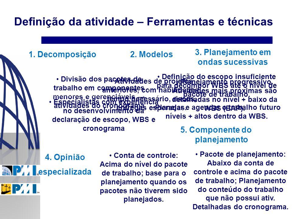 2. Modelos 4. Opinião especializada 3. Planejamento em ondas sucessivas 5. Componente do planejamento Divisão dos pacotes de trabalho em componentes m