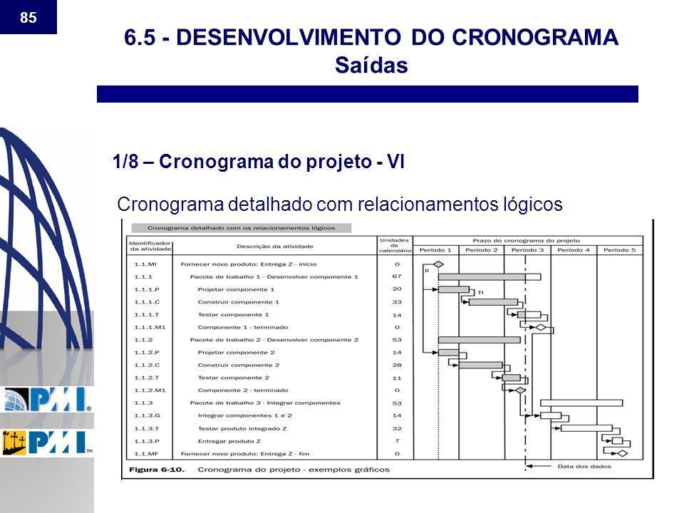 85 6.5 - DESENVOLVIMENTO DO CRONOGRAMA Saídas 1/8 – Cronograma do projeto - VI Cronograma detalhado com relacionamentos lógicos