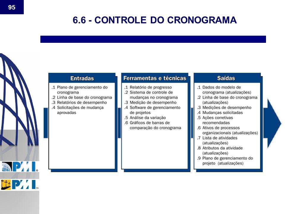 95 6.6 - CONTROLE DO CRONOGRAMA
