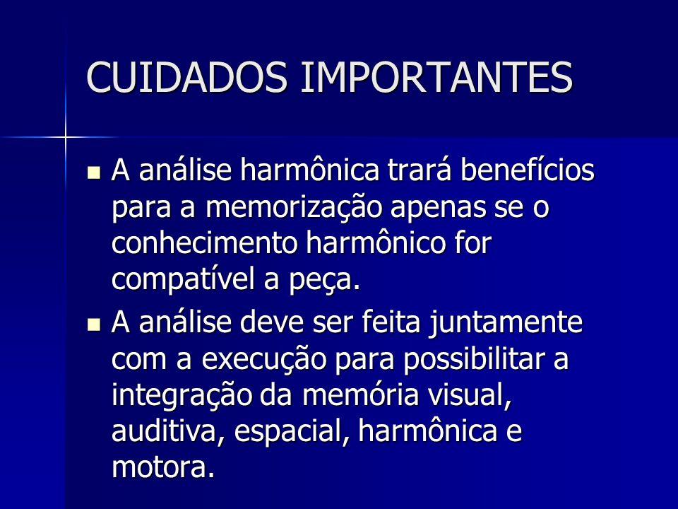 CUIDADOS IMPORTANTES A análise harmônica trará benefícios para a memorização apenas se o conhecimento harmônico for compatível a peça. A análise harmô